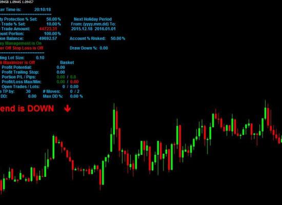 MT4 EA (Expert Advisor)/Trading Robot