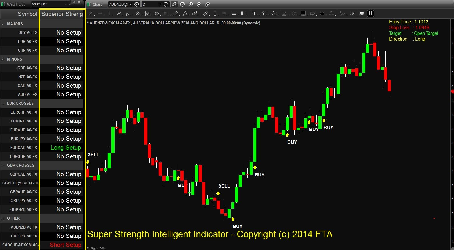 software auto trading)